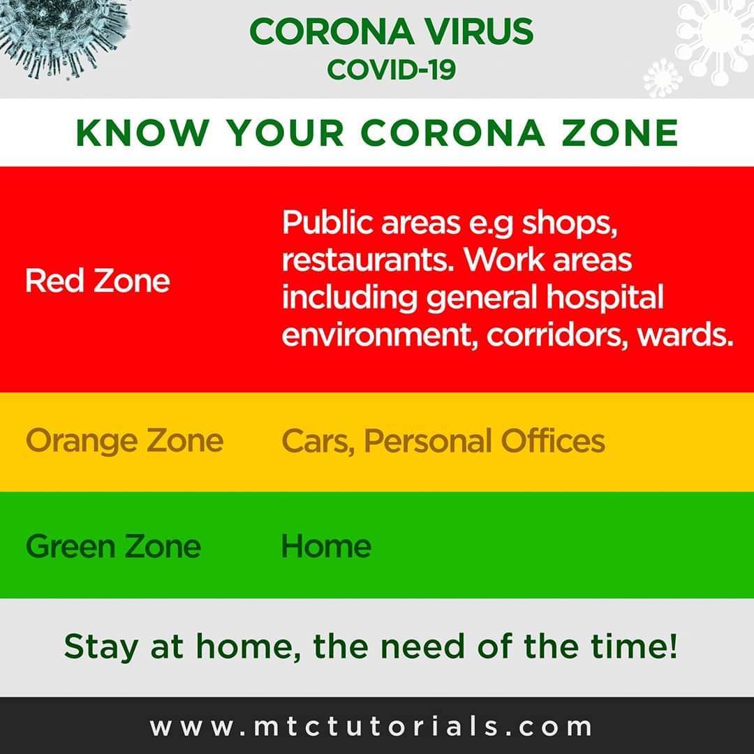 Coronavirus disease (COVID-19) SOS Alert
